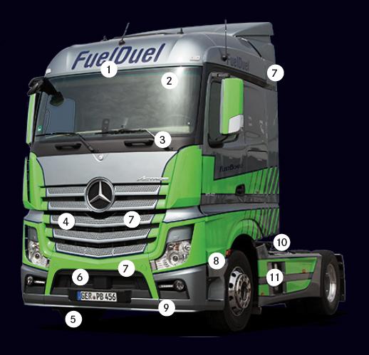 fuelduel_punkter