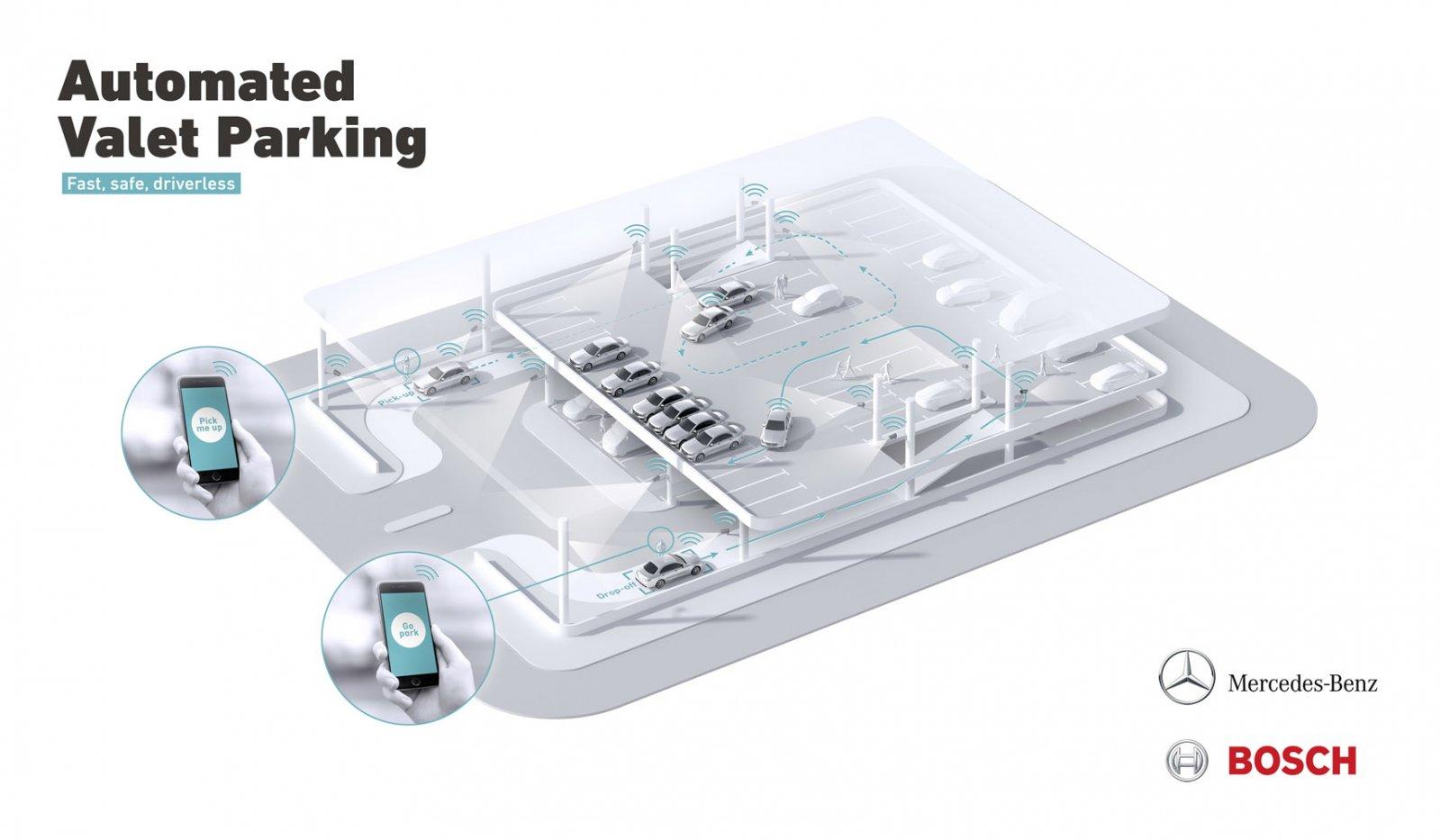 Bosch und Daimler zeigen fahrerloses Parken im realen Verkehr